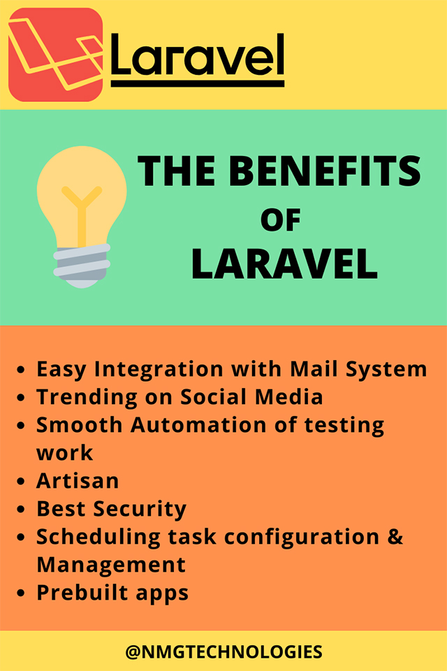 Benifits of Laravel