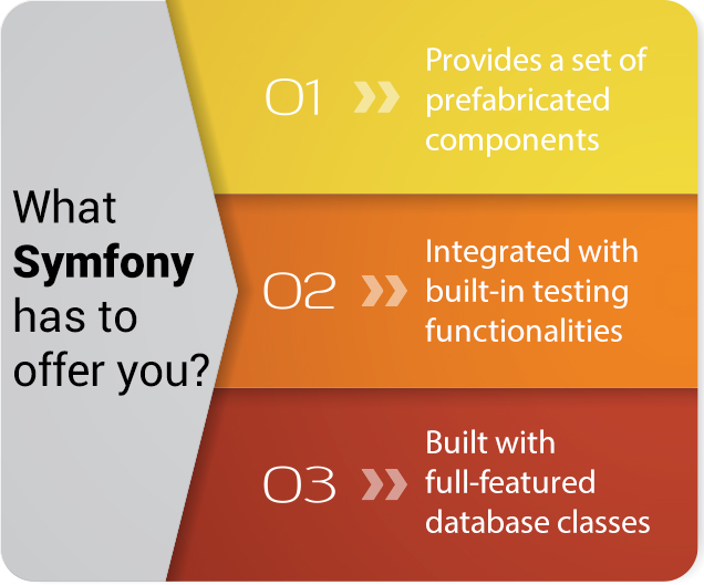 Why choose Symfony?