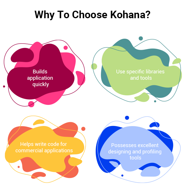 Why to choose Kohana?