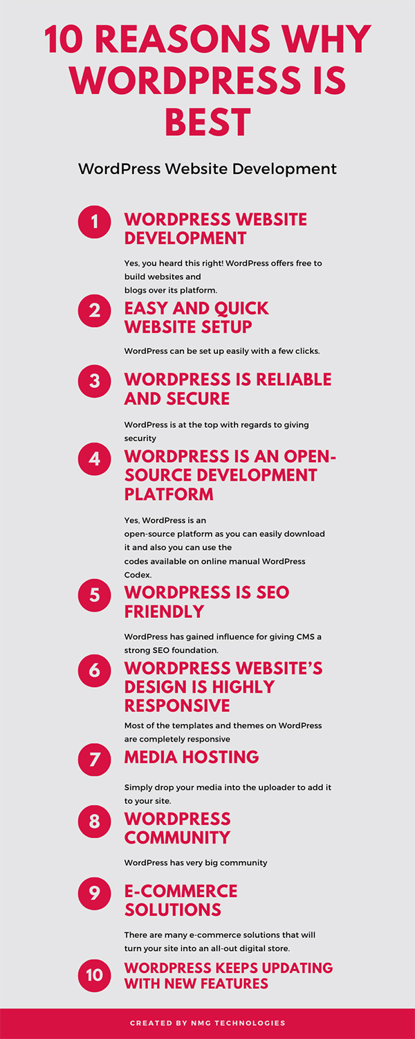 10 Reasons why WordPress is best