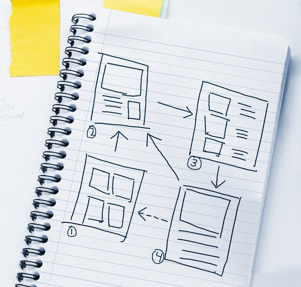 Wireframes in Mobile App Development
