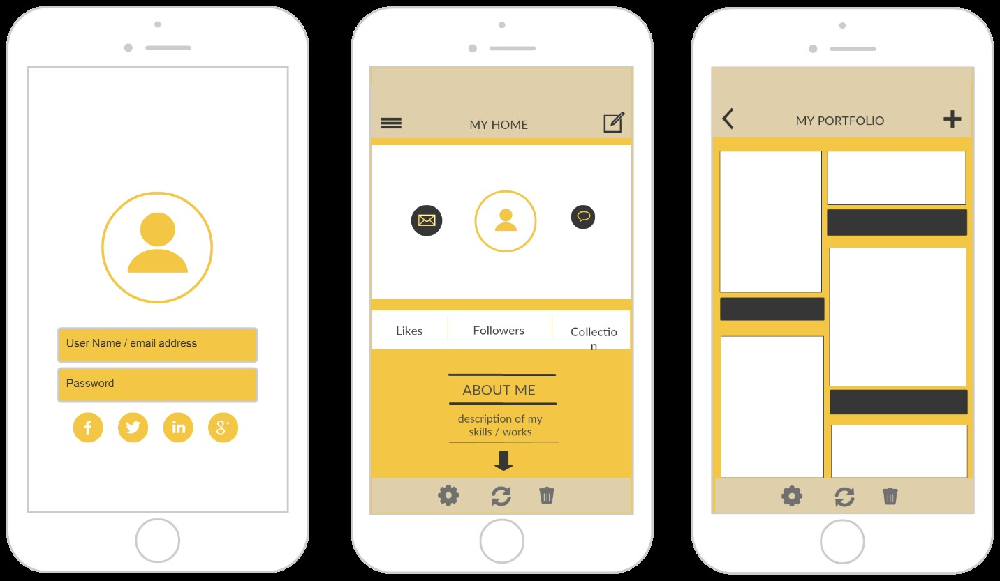 use of wireframes in Mobile Application Development