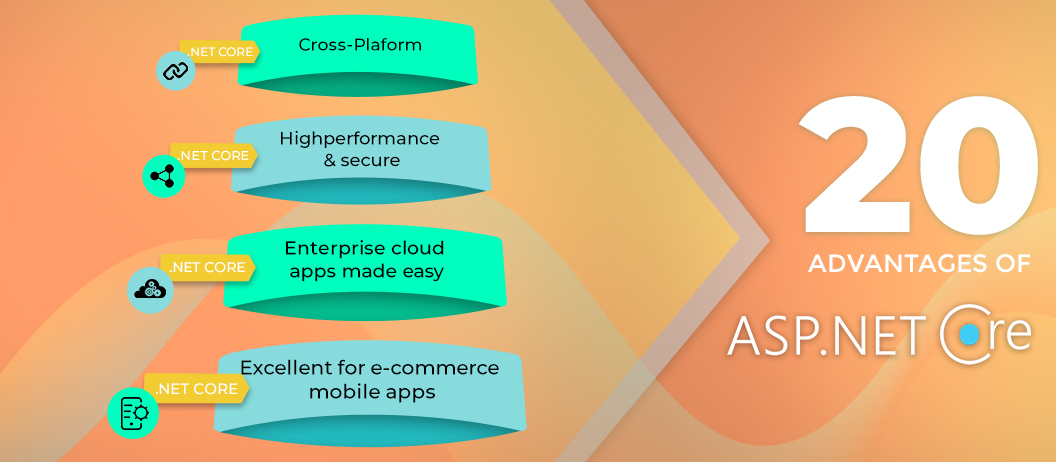 .NET Core: 20 Advantages of Building Your Software in ASP.NET Core