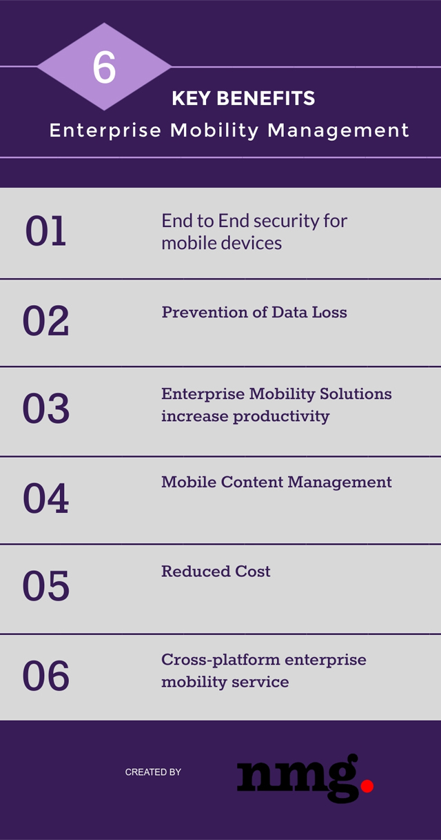 Benefits of Enterprise Mobility Solution