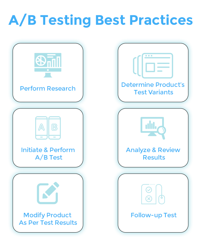 A/B Testing Best Practices