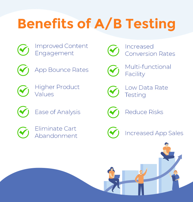 Benefits of A/B Testing